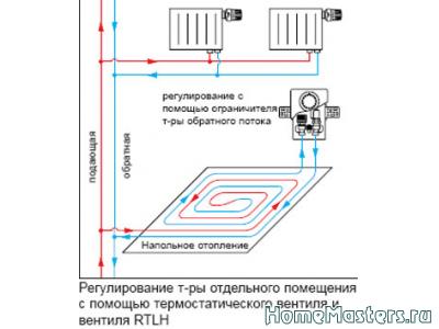 Oventrop unibox plus REGx400