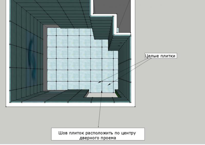 Технический дизайн от СБК-ремонт 13