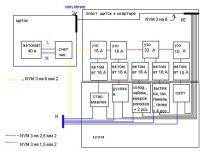 схема_кухни1 - Размер 33,61К, Загружен: 279