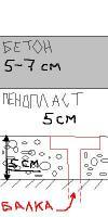 ПОЛ - Размер 16,02К, Загружен: 396
