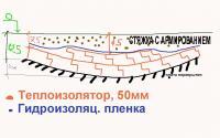 STA - Размер 130,14К, Загружен: 89