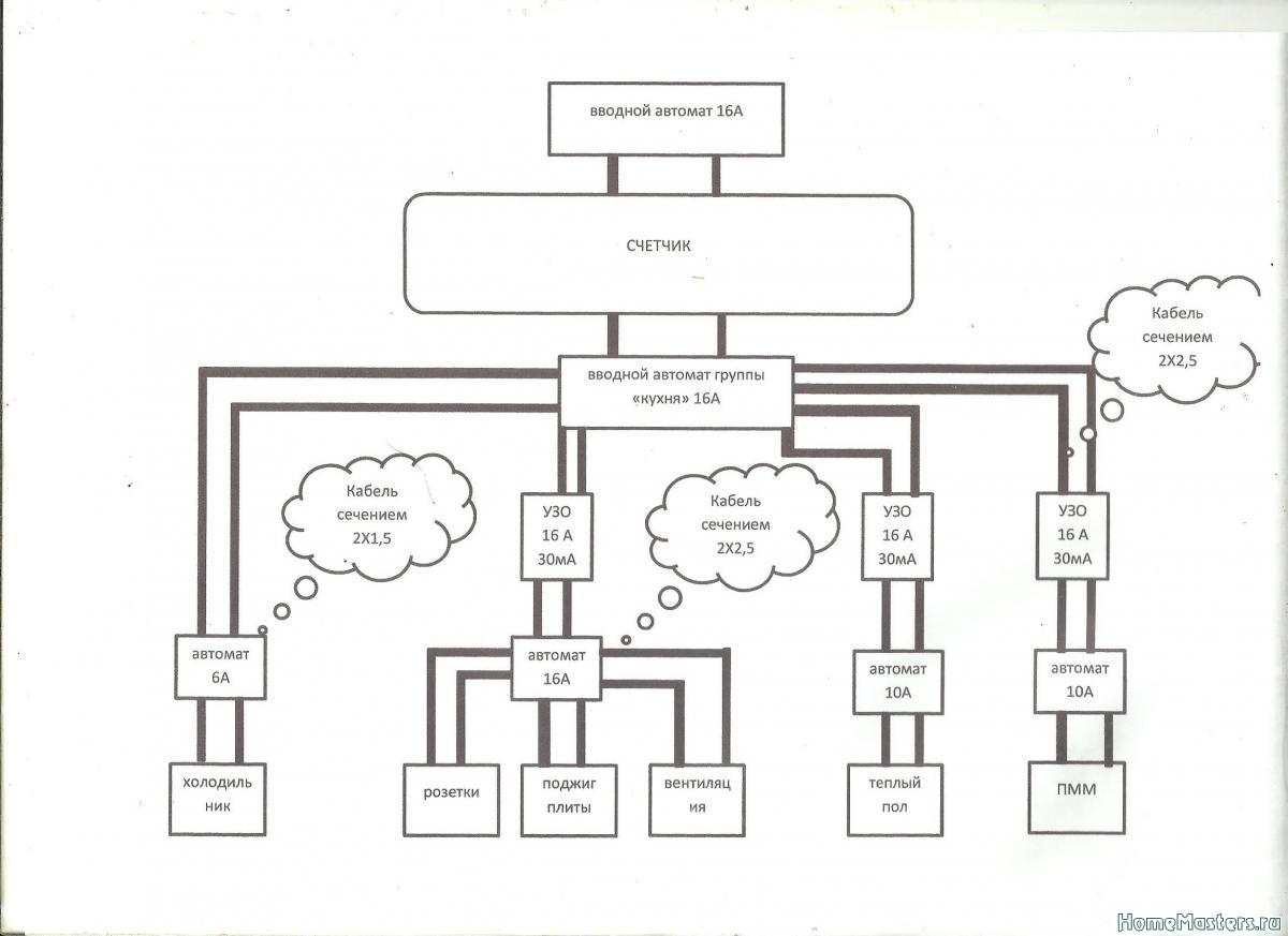 схема проводки хрущёвки