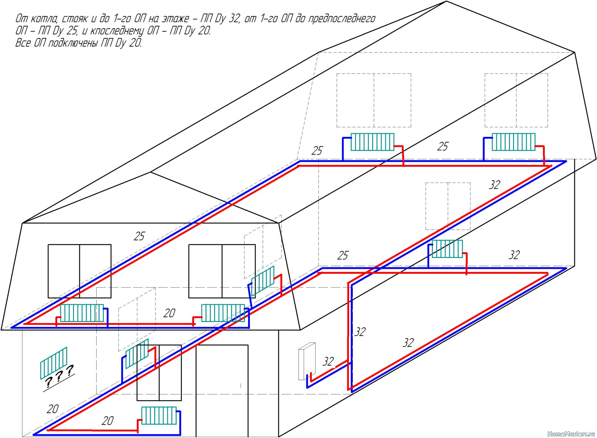 Схема двухтрубной системы отопления 2 этажного дома