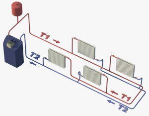 heating-5 - Размер 103,8К, Загружен: 371