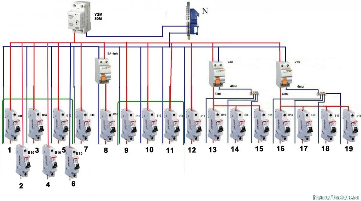 Схема сборки электрического щитка своими руками 16