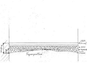 Сухая стяжка - Размер 147,16К, Загружен: 46