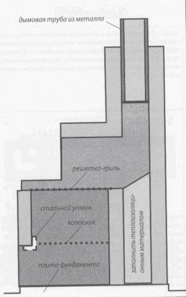 sadovaia-pech-20.jpg
