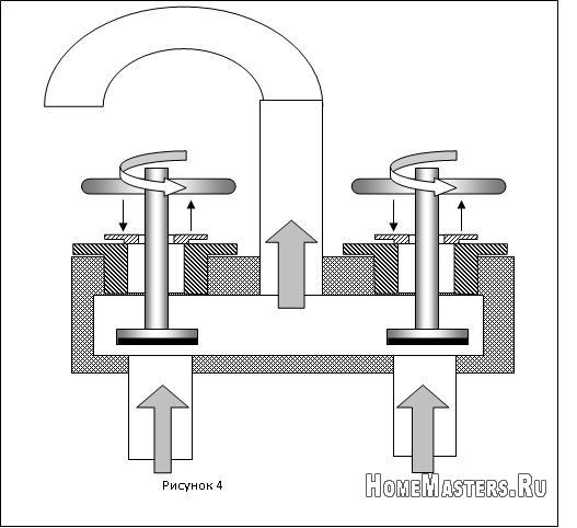 vodorazbornaya-armatura-4 - Размер 78,9К, Загружен: 0
