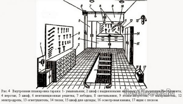 garazh-s-pogrebom-svoimi-rukami-3 - Размер 110,74К, Загружен: 0