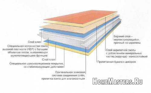laminat-v-razreze - Размер 52,78К, Загружен: 0