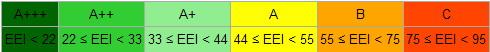 index1 - Размер 12,51К, Загружен: 0
