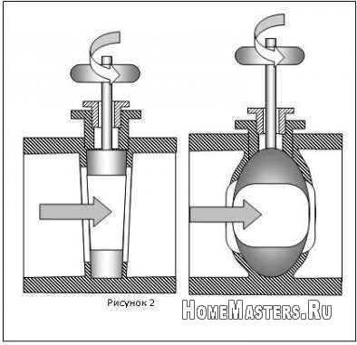 vodorazbornaya-armatura-2 - Размер 57,5К, Загружен: 0