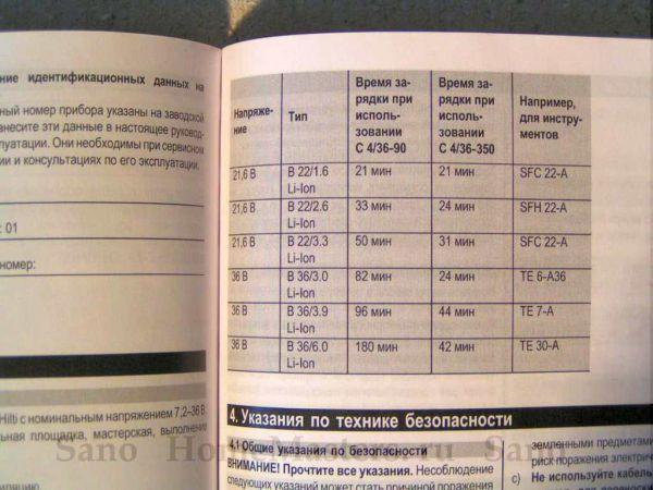 akkumuliatornyi-perforator-te-30-a36-0032 - Размер 126,6К, Загружен: 0