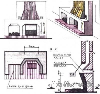 kamin-7 - Размер 97,02К, Загружен: 0