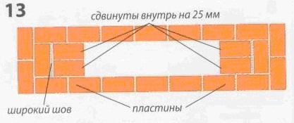 sadovaia-pech-16.jpg