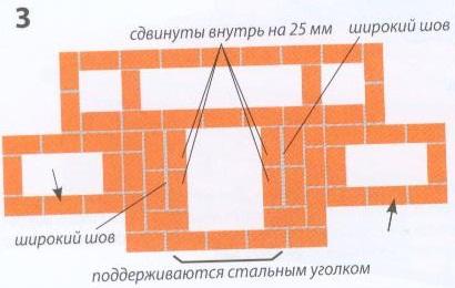 sadovaia-pech-6.jpg