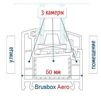 okna_brusbox_aero.jpg