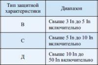 5_3_ - Размер 10,22К, Загружен: 30