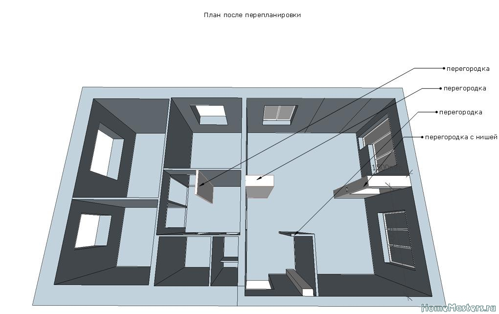Что является перепланировкой квартиры  Советы риэлтора
