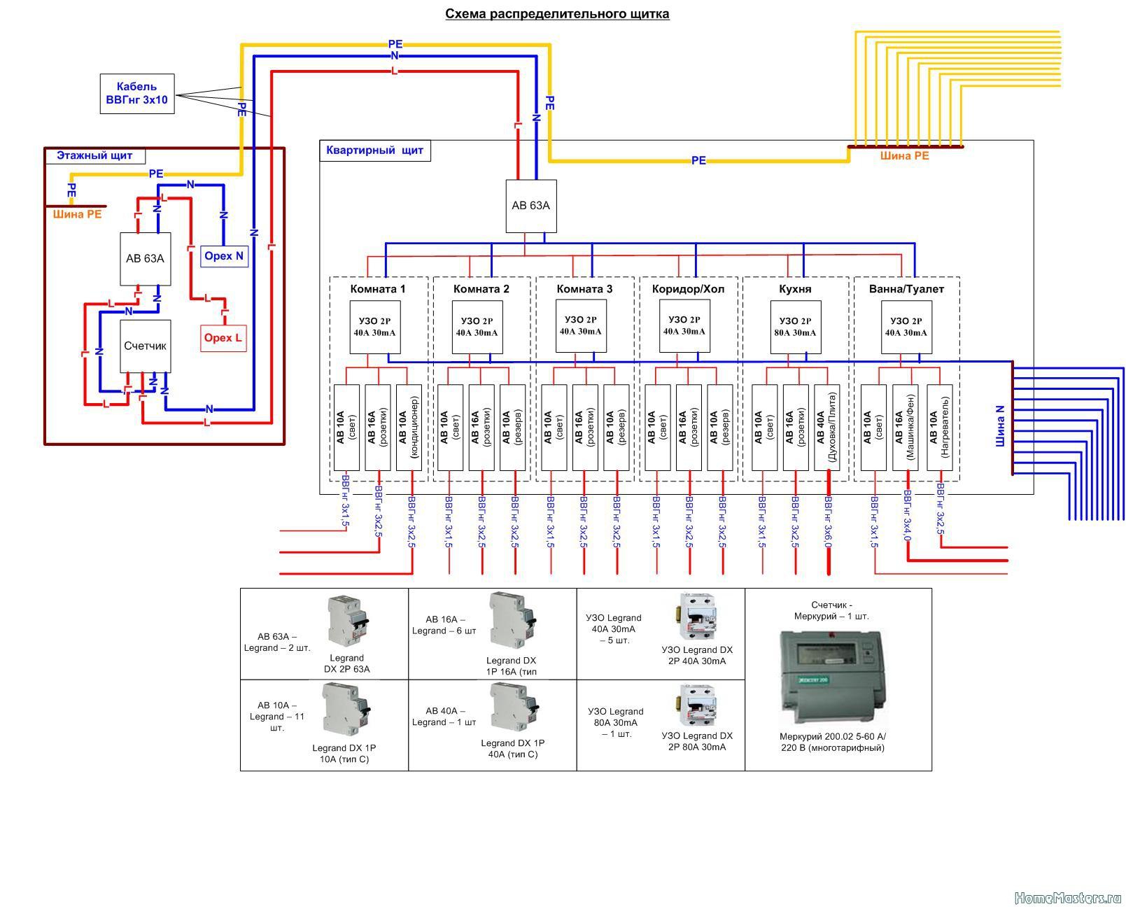 Схема щитка этажного дома