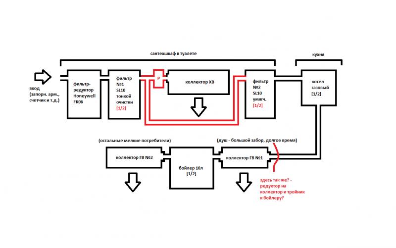 схема водоснабжения 2 - Размер 25,67К, Загружен: 0