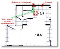 plan - Размер 31,15К, Загружен: 238