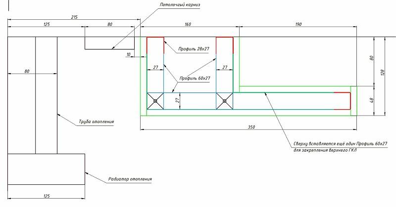 Как сделать подсветку на потолке из гипсокартона