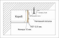 Освещение потолка - Размер 87,29К, Загружен: 1292