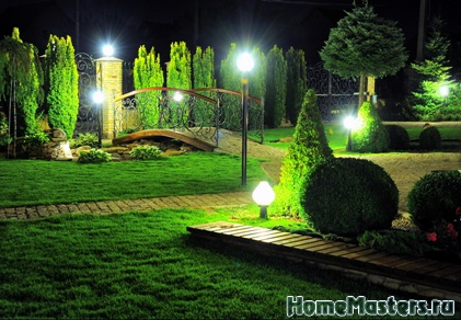 Land lighting - Размер 136,52К, Загружен: 0