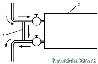 tsifroy-1-oboznachen-baypas-a-tsifroy-2--radiator - Размер 8,86К, Загружен: 0