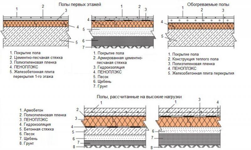 ispoljzovanie-penopleksa-pod-styazhky-po