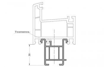 Протянутая резина в пластиковых окнах - Оконный завод Строй Вектор