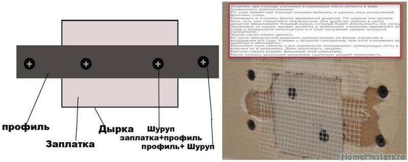 Схема ремонта небольшого отверстия в ГКЛ.png