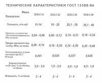 Penopolistirol_jpg_20copy2 - Размер 41,86К, Загружен: 100