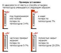 radiators_podkluchenie7 - Размер 32,67К, Загружен: 502