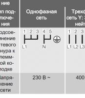 zanussi - Размер 42,23К, Загружен: 120