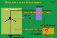 nol_zemlya - Размер 22,25К, Загружен: 249