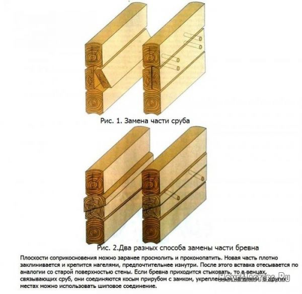 remont-sruba-4 - Размер 155,55К, Загружен: 0