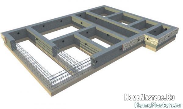 lentochnyj-fundament-svoimi-rukami-2 - Размер 67,19К, Загружен: 0