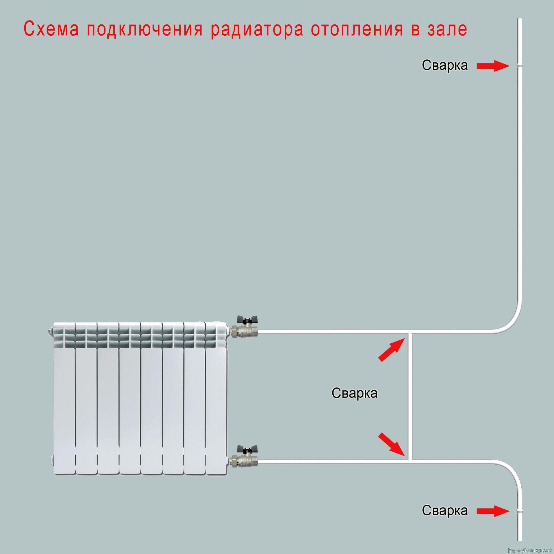 Как правильно подключить радиаторы отопления схема