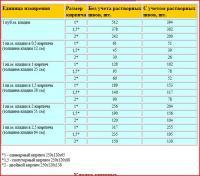 РАСХОД_КИРПИЧА - Размер 81,76К, Загружен: 353