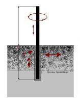 stolb - Размер 47,25К, Загружен: 84
