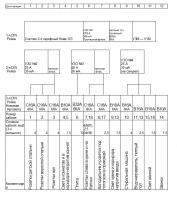 Схема электрики 3-х комн. кв - Размер 139,98К, Загружен: 573