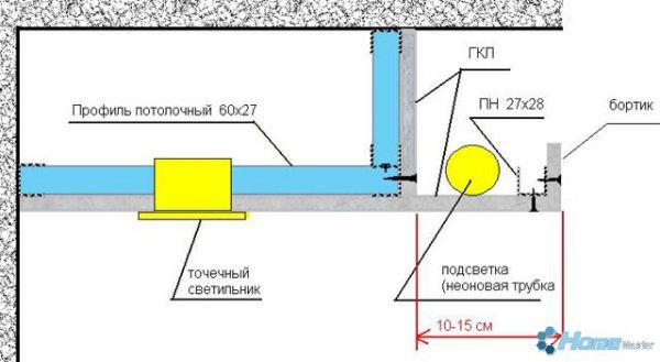 00034-shema-montazha-bortika - Размер 36,25К, Загружен: 0