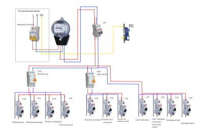 схема электрики проект - Размер 609,41К, Загружен: 2