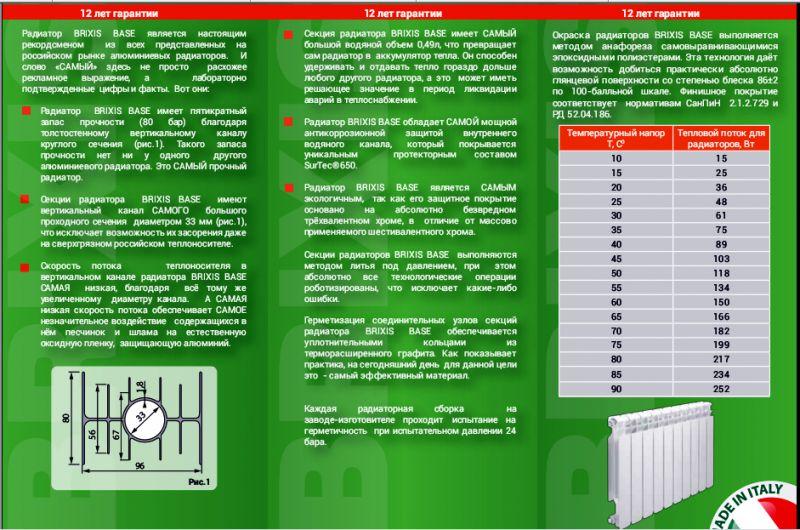 радиатор бриксис - Размер 392,76К, Загружен: 53