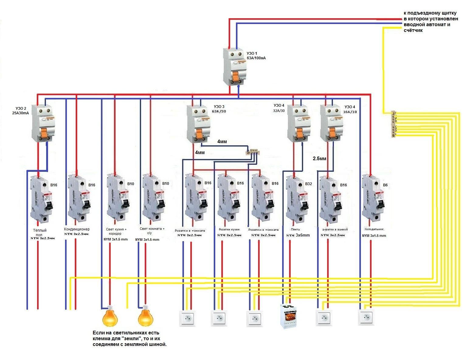 схема монтажа розеточной линии