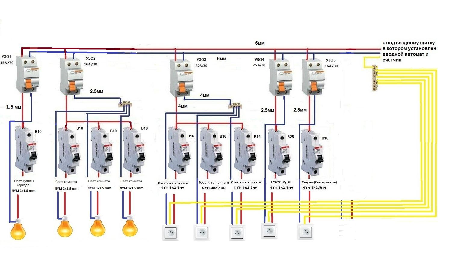Схема узо и автомата проводка