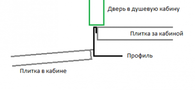 sxema2 - Размер 3,58К, Загружен: 0