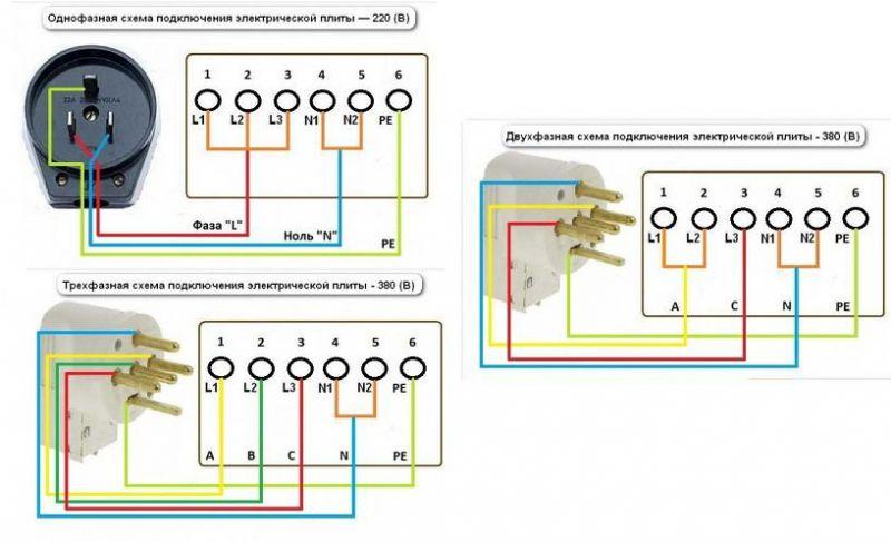 подключение-электрической-плиты.jpg